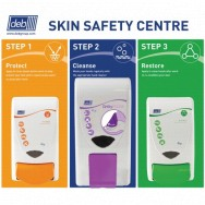 Image for Skin Safety Board